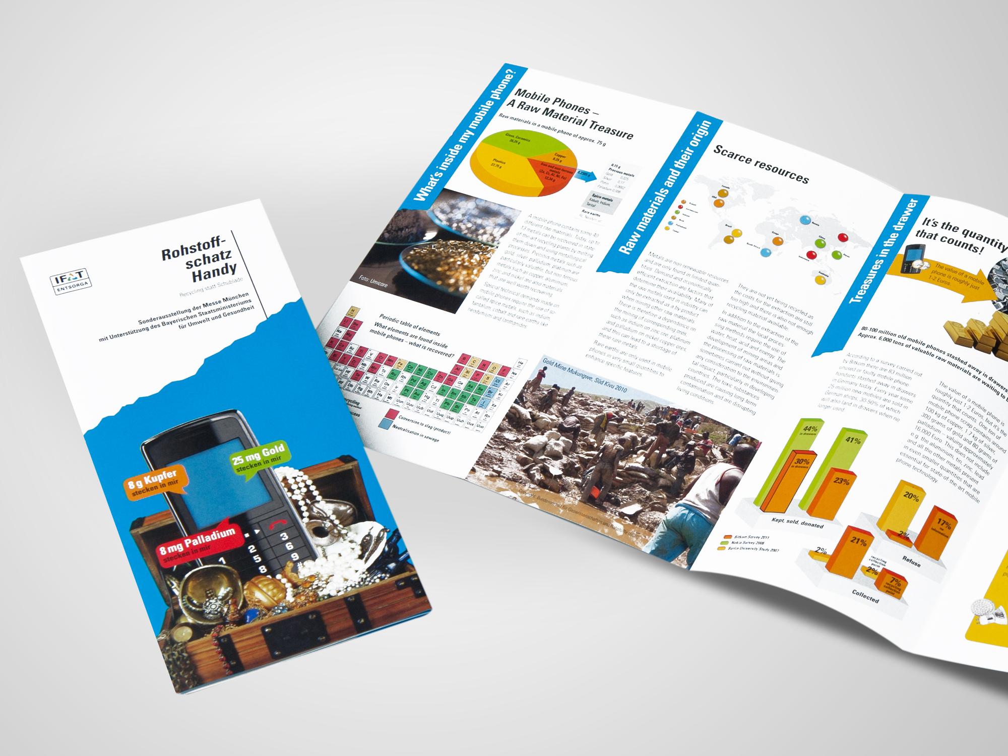 Folder-Gestaltung-EFICOM