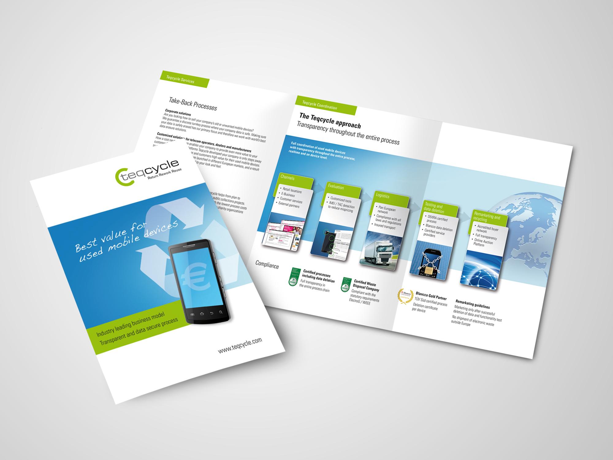 Folder-Gestaltung-teqcycle