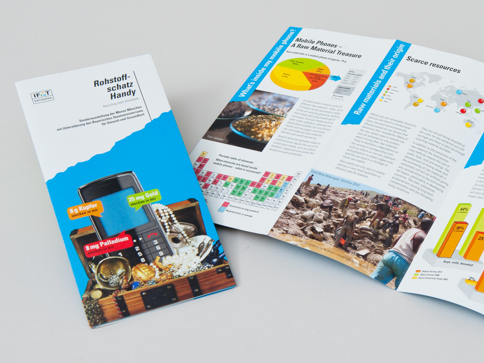 Messekonzept-eficom-Folder